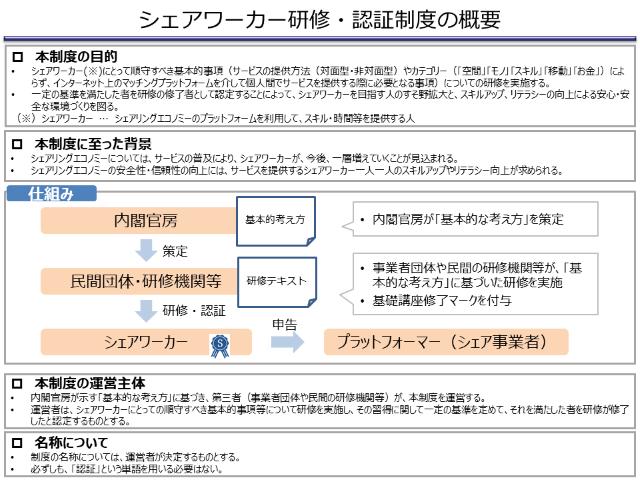 政府 CIOポータルに「シェアワーカー研修・認証制度」掲載