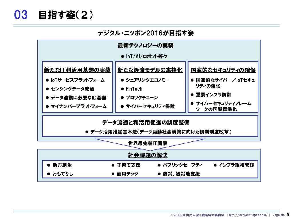 デジタル・ニッポン2016_ページ_10